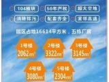 松江工业区佘山新建独栋双层厂房出售