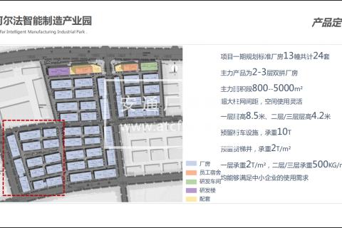 富阳场口工业园旁,50年产权全新标准厂房出售,价优