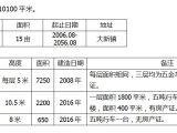 张家港市大新镇15亩土地,10100平米厂房