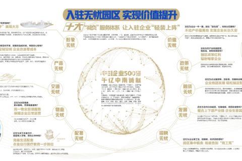 出售 南京 江北 浦口 桥林 全新 标准厂房
