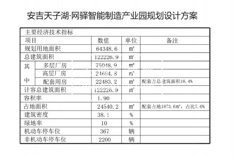 安吉厂房出售800~5000方独立产权低首付 单价超低