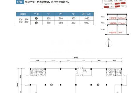 泰兴雅创高科智能制造产业园