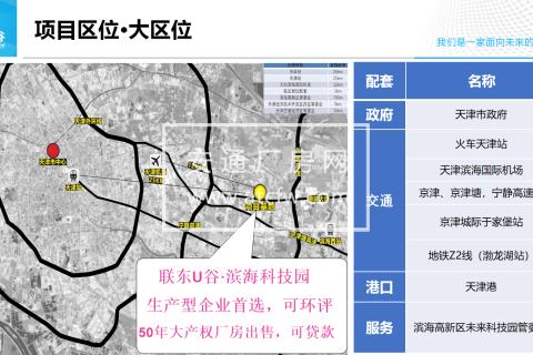 【滨海未来科技城】售50年大产权厂房,可贷款,能环评!